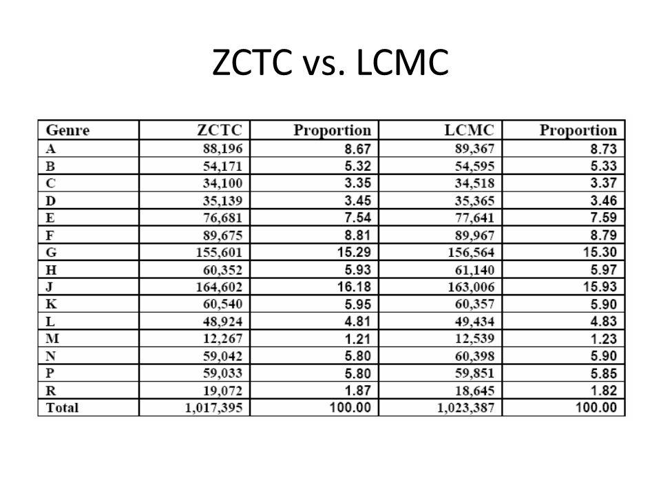 ZCTC vs. LCMC