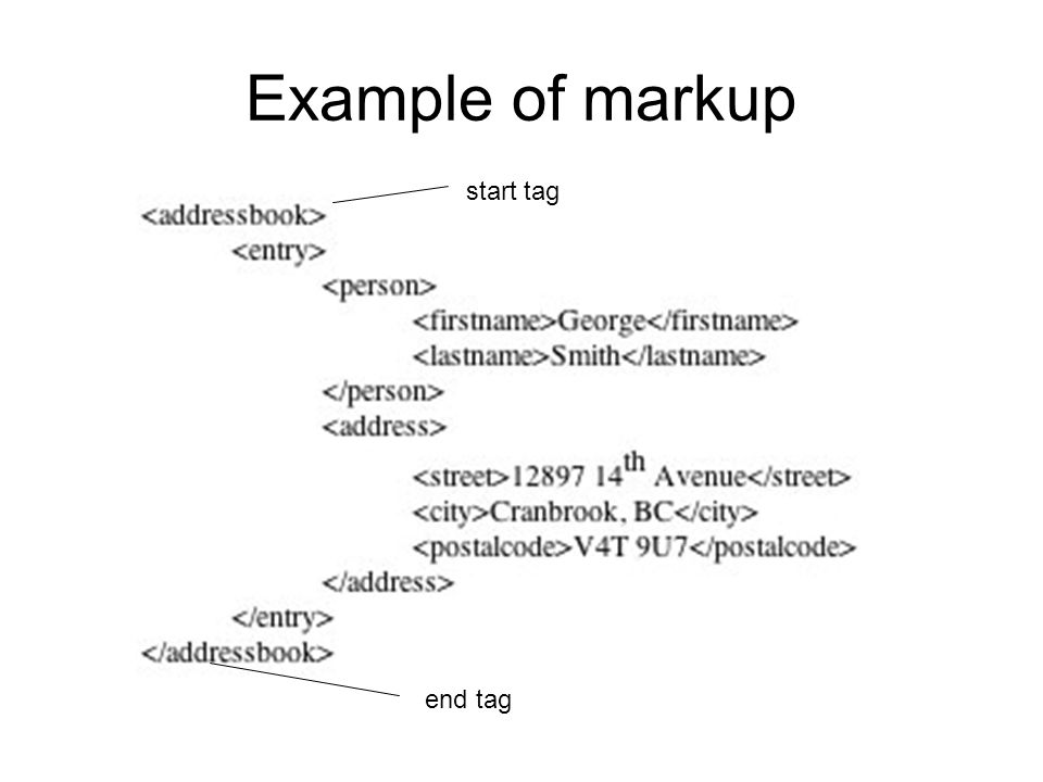 Example of markup start tag end tag
