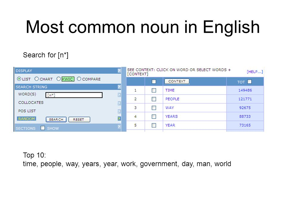 Most common noun in English