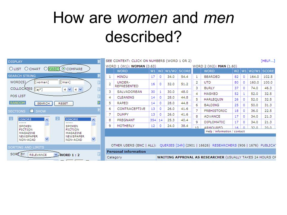 How are women and men described