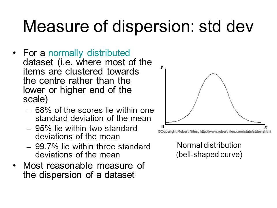 Measure of dispersion: std dev