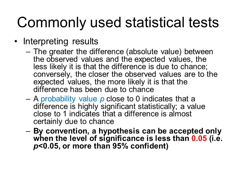 Commonly used statistical tests