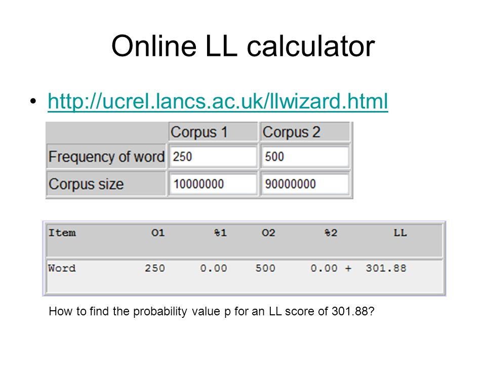 Online LL calculator http://ucrel.lancs.ac.uk/llwizard.html