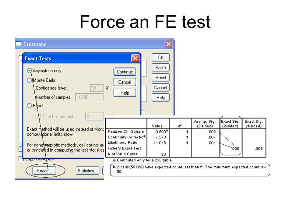 Force an FE test