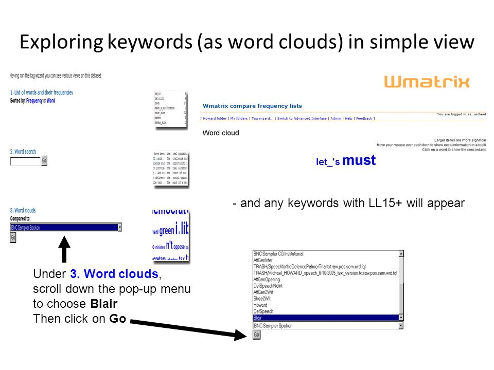 Exploring keywords (as word clouds) in simple view
