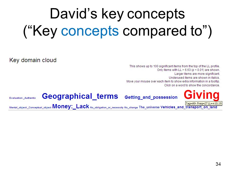David's key concepts ( Key concepts compared to )