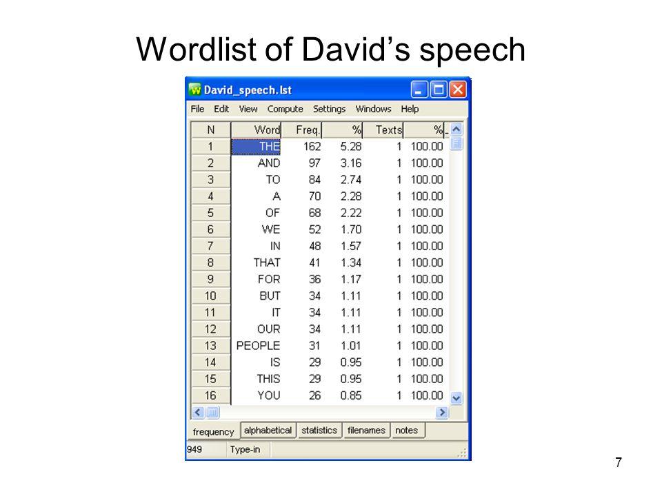 Wordlist of David's speech