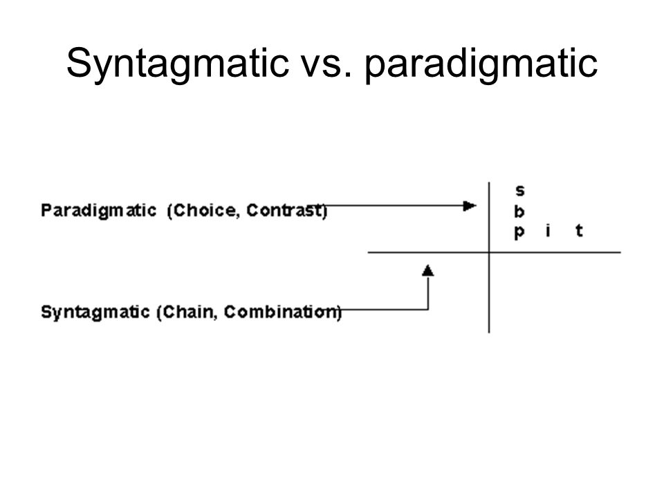 Syntagmatic vs. paradigmatic