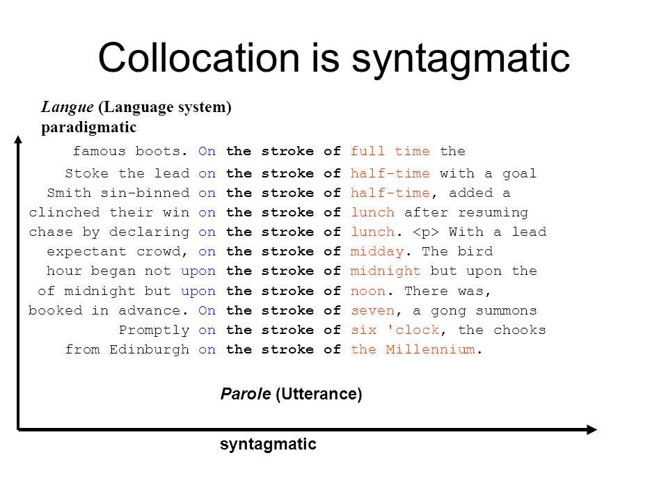 Collocation is syntagmatic