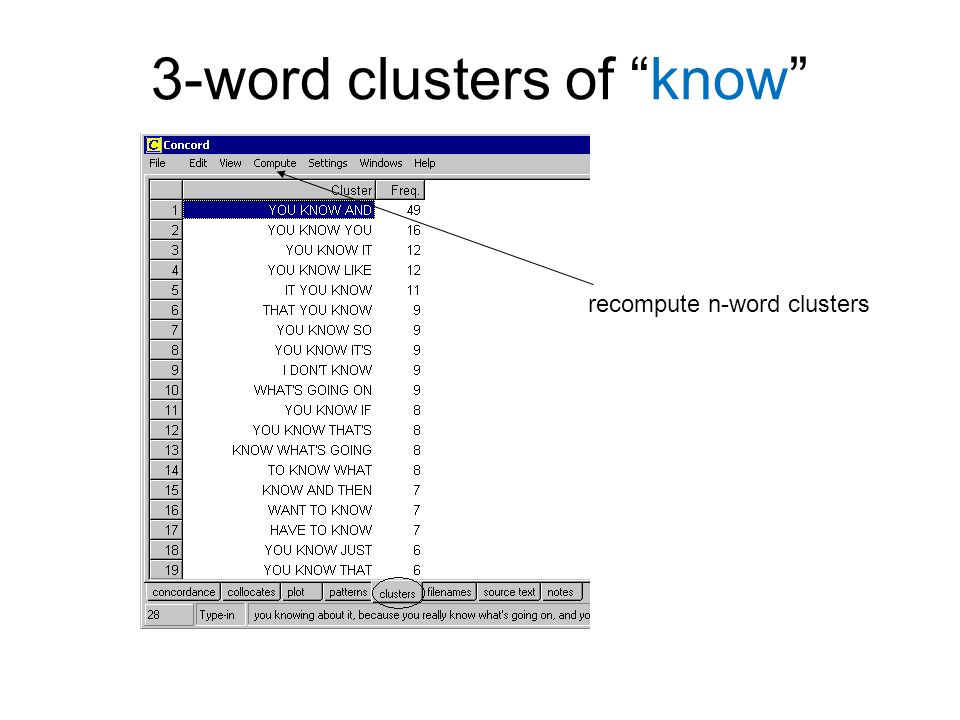 3-word clusters of know