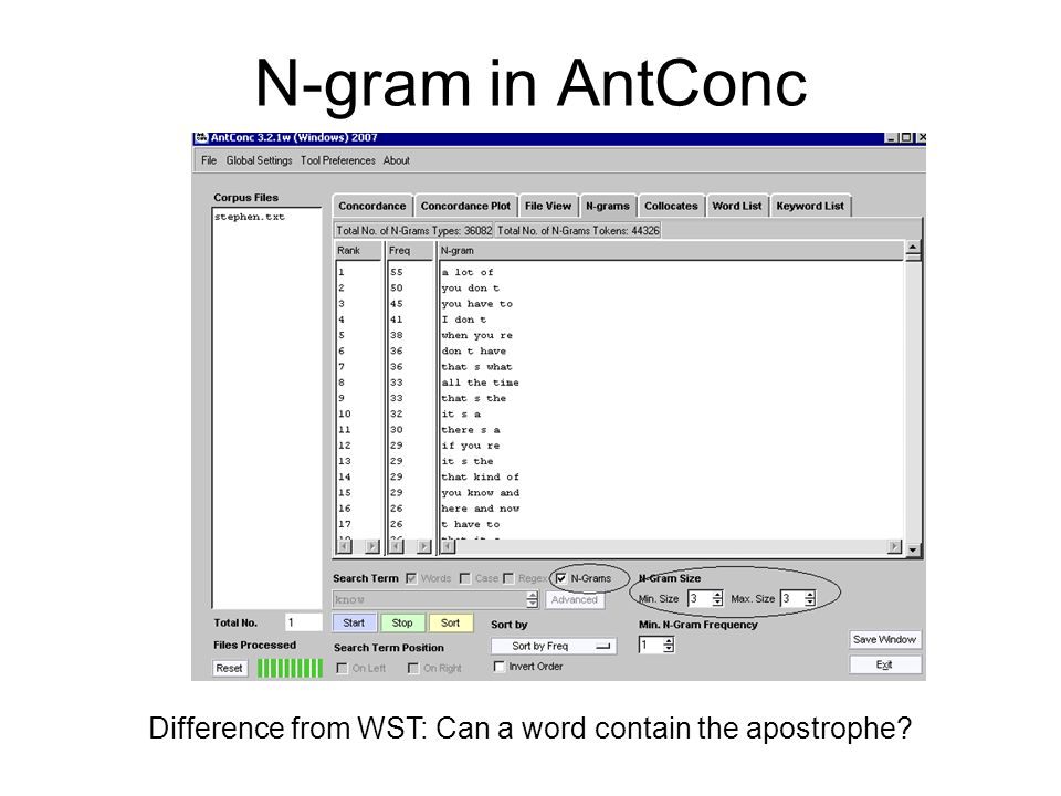 N-gram in AntConc Difference from WST: Can a word contain the apostrophe