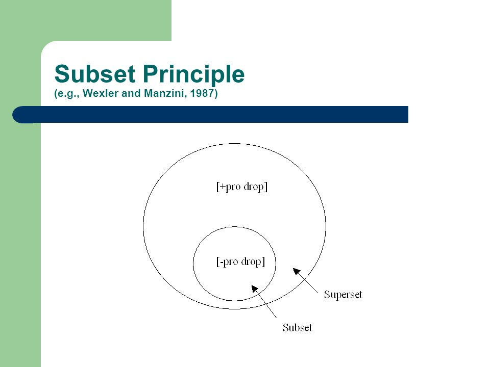 Subset Principle (e.g., Wexler and Manzini, 1987)