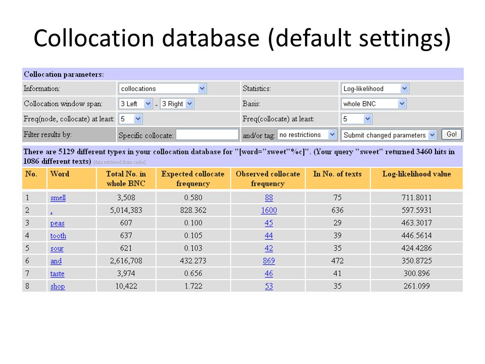 Collocation database (default settings)
