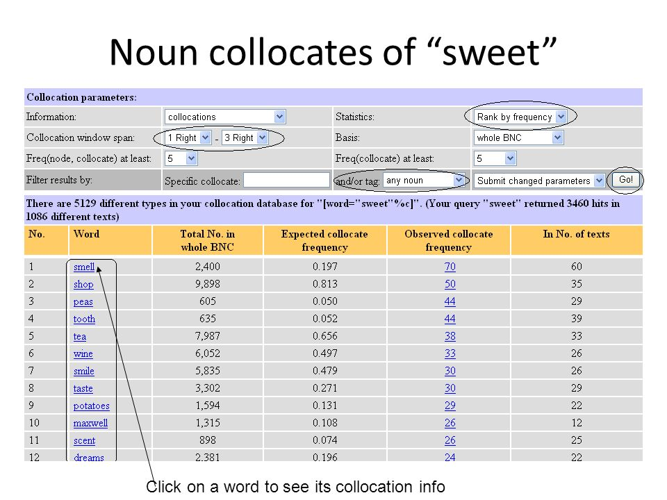 Noun collocates of sweet
