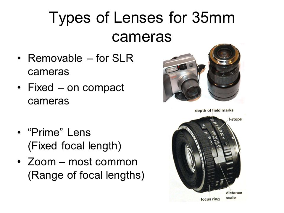 Types of Lenses for 35mm cameras