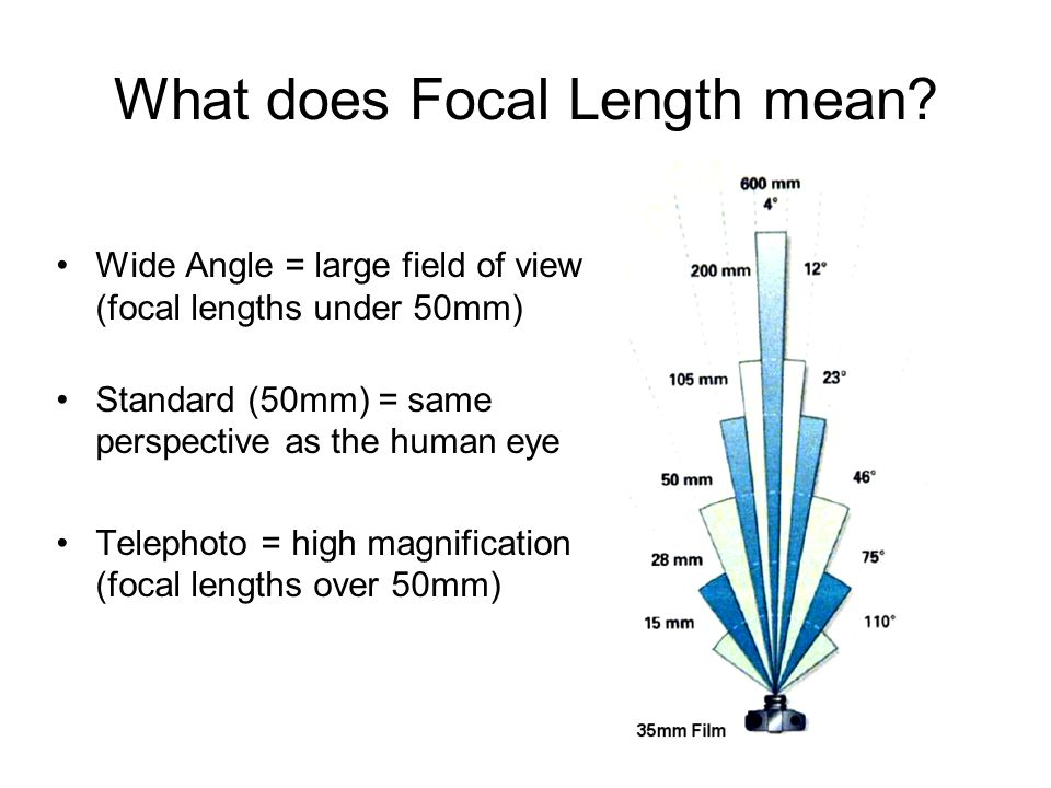 What does Focal Length mean