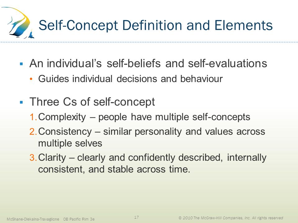all people have definite concepts of self There are two core concepts that help in understanding transgender people and   sex = biology, ie sex assigned at birth gender = one's innate sense of self   some consider transition to have a definite end point while others do not  they  produce short pieces about trans people of all ages and with a.