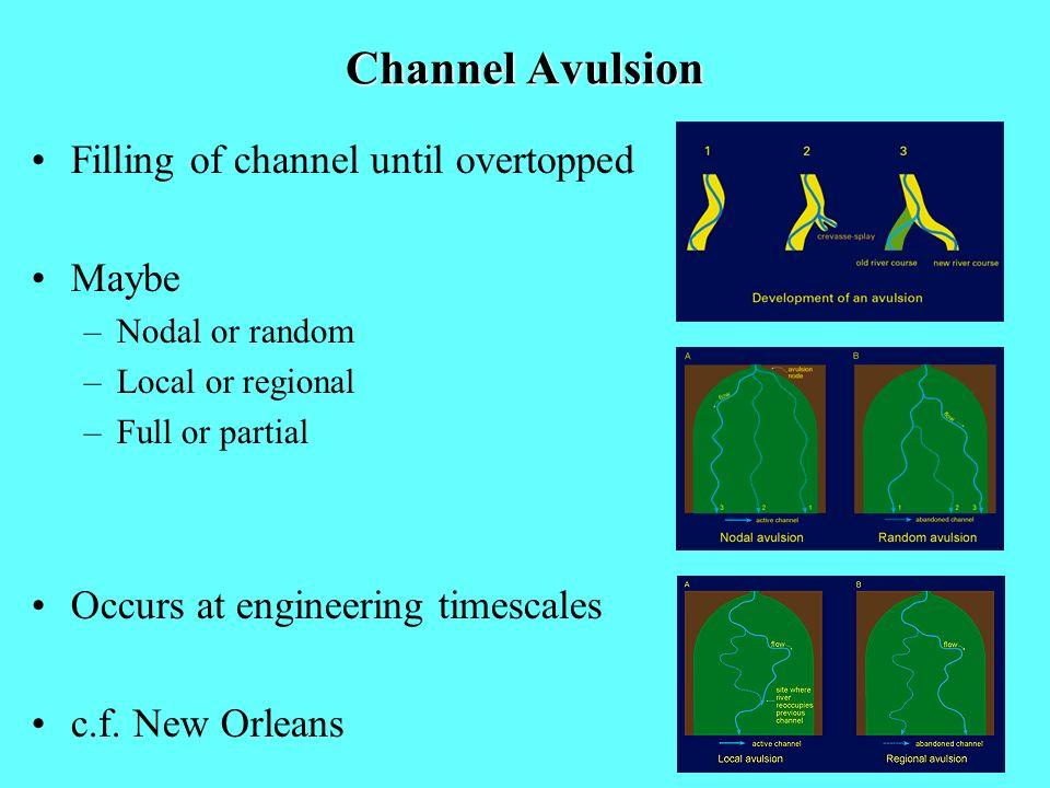 Channel Avulsion Filling of channel until overtopped Maybe
