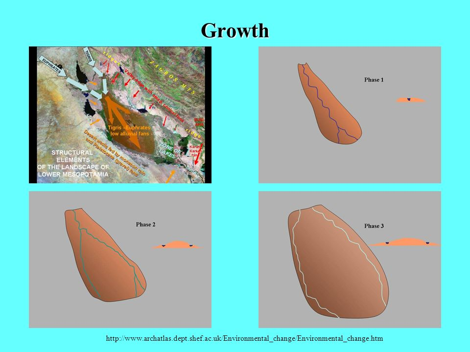 Growth http://www.archatlas.dept.shef.ac.uk/Environmental_change/Environmental_change.htm