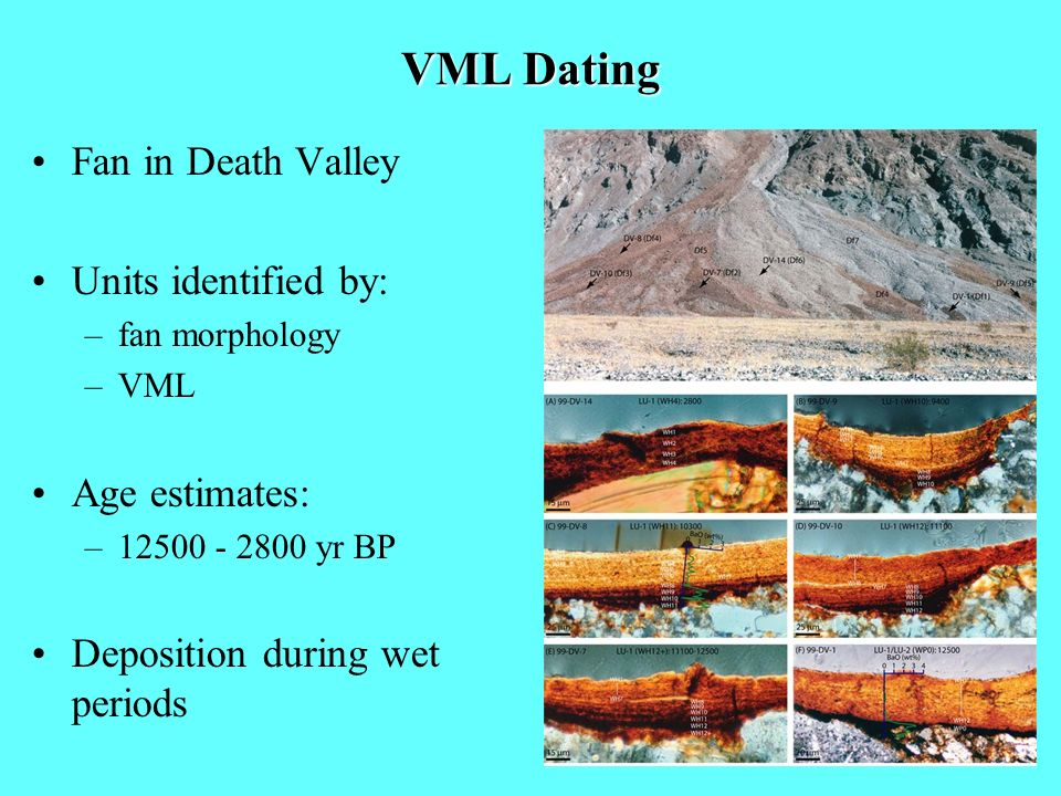 VML Dating Fan in Death Valley Units identified by: Age estimates: