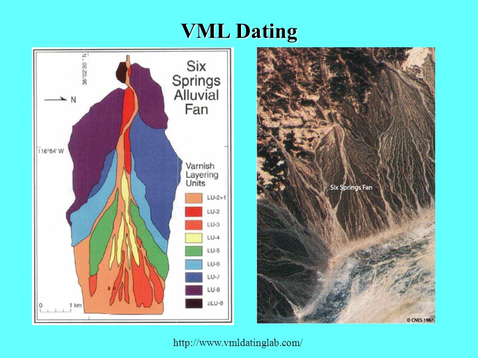 VML Dating
