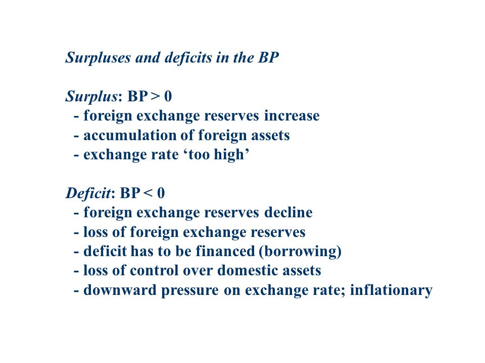 Surpluses and deficits in the BP