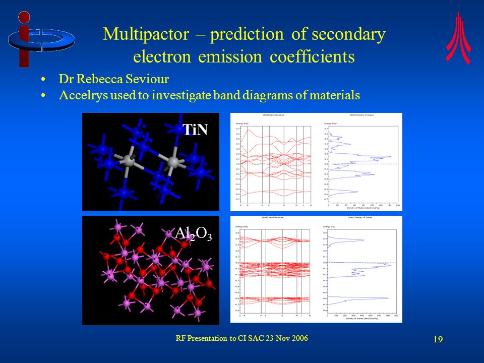 Multipactor – prediction of secondary electron emission coefficients