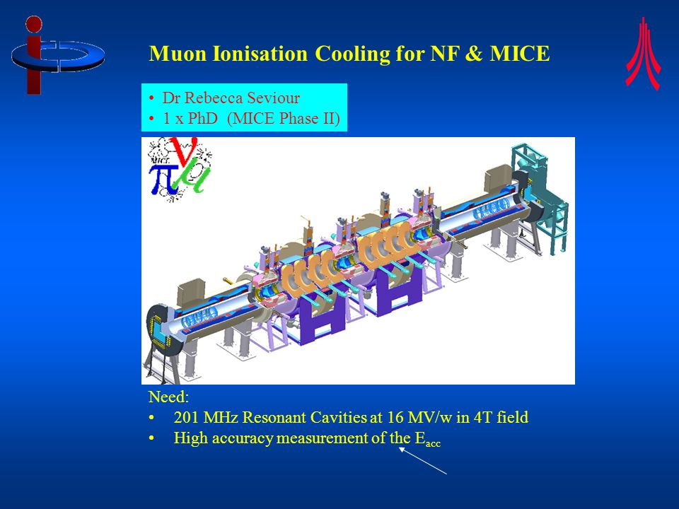 Muon Ionisation Cooling for NF & MICE