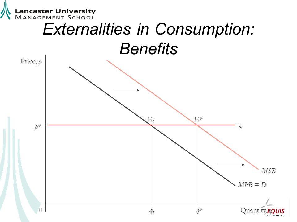 Externalities in Consumption: Benefits
