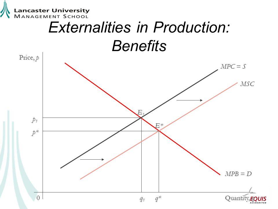 Externalities in Production: Benefits