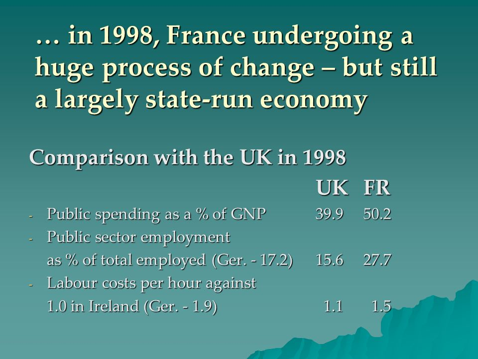 … in 1998, France undergoing a huge process of change – but still a largely state-run economy