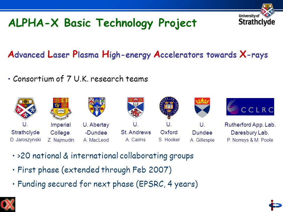 ALPHA-X Basic Technology Project