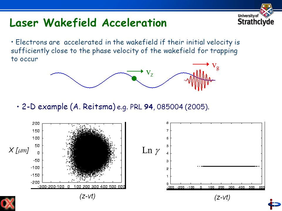 Laser Wakefield Acceleration
