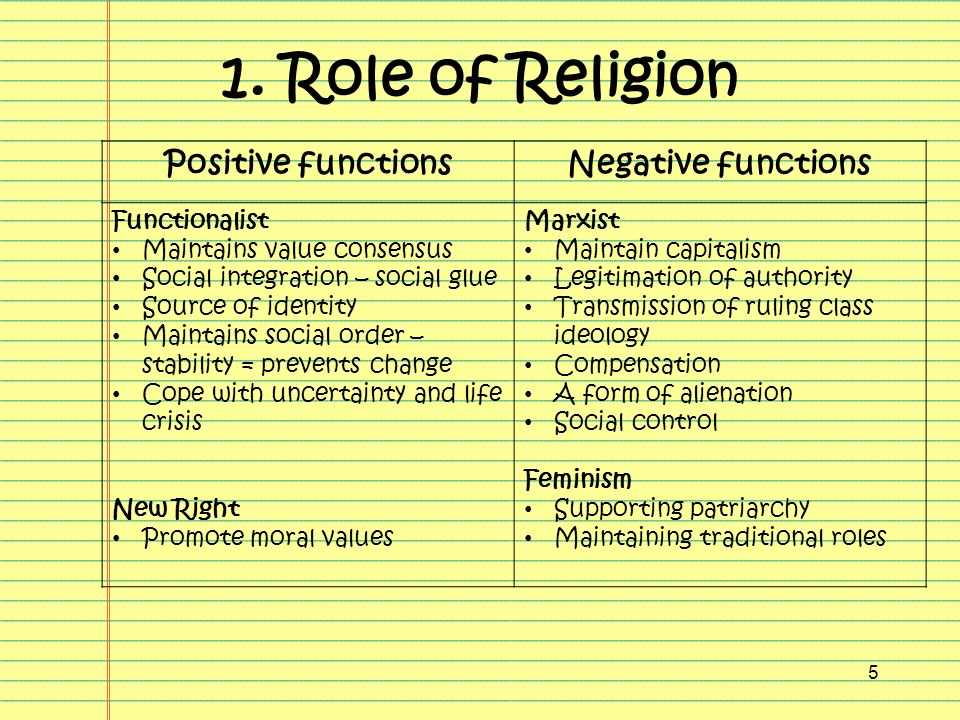 role and function religion society Governments play an essential role in protecting and maintaining religious  freedom and in fostering the role of churches in society fortunately, most.