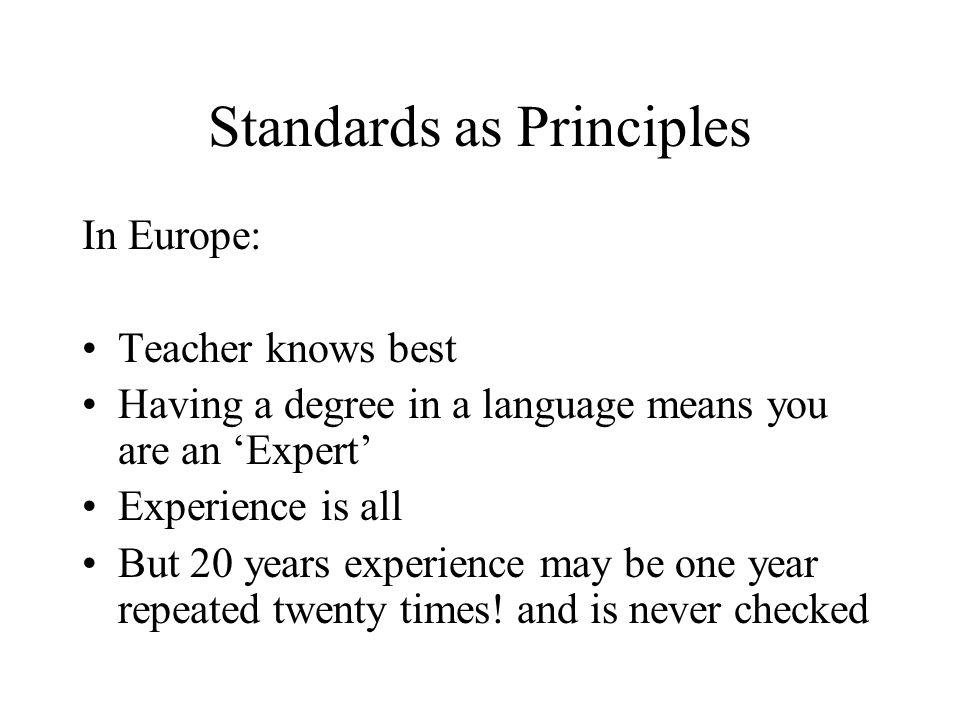 Standards as Principles