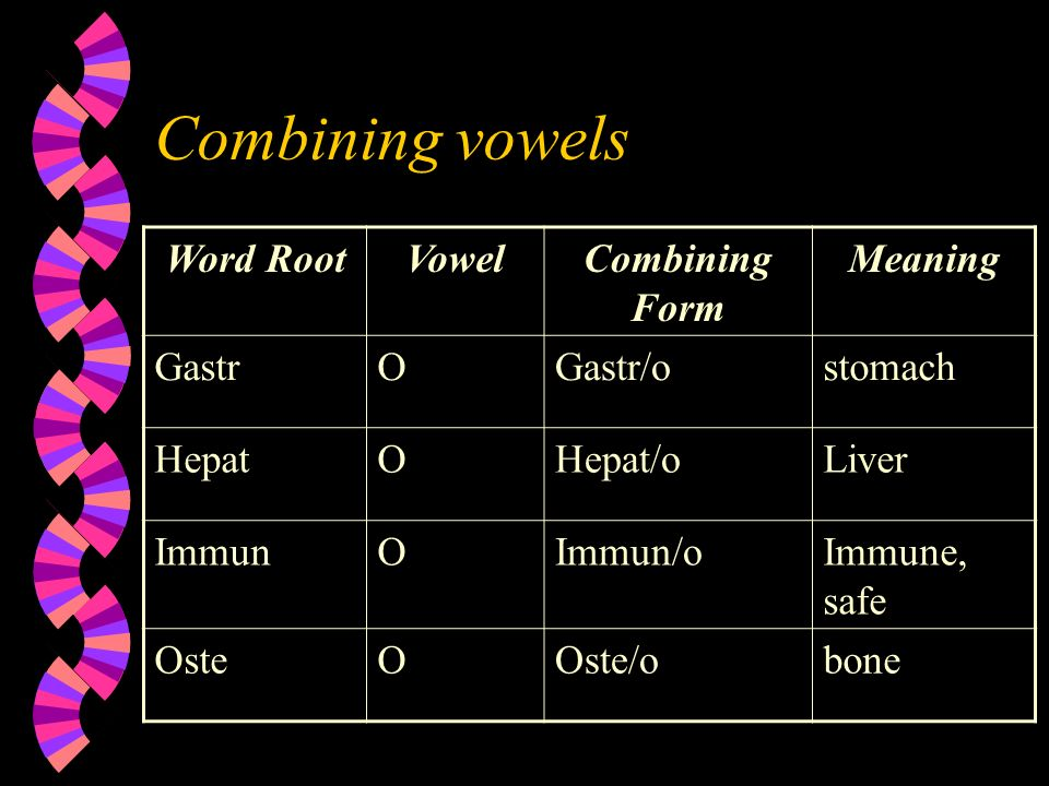 Suffixes: Surgical, Diagnostic, Symptomatic, and Related - ppt ...