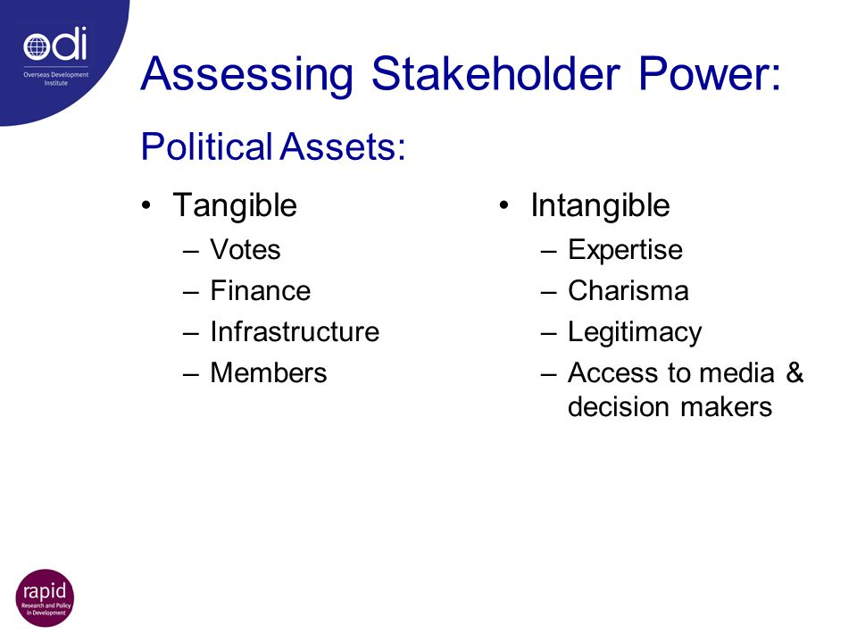 Assessing Stakeholder Power:
