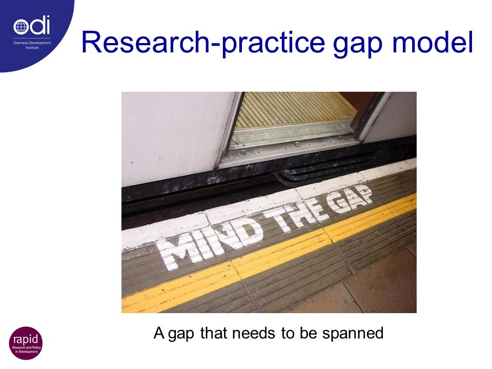 Research-practice gap model