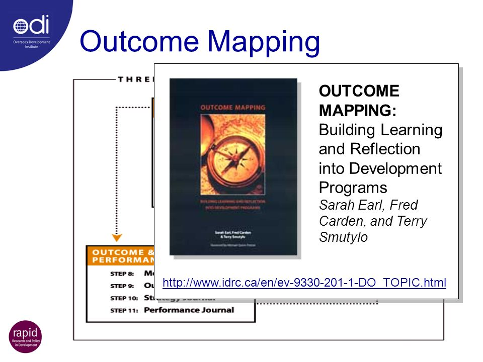 Outcome Mapping OUTCOME MAPPING: Building Learning and Reflection into Development Programs Sarah Earl, Fred Carden, and Terry Smutylo.