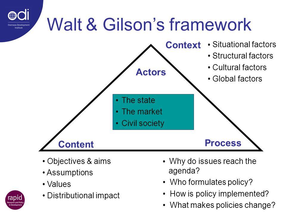 Walt & Gilson's framework