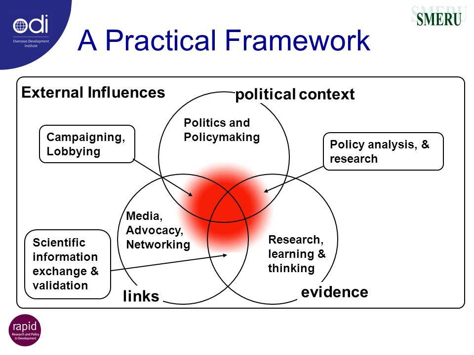 A Practical Framework External Influences political context evidence