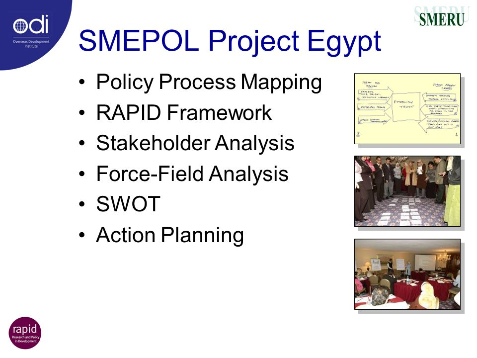 SMEPOL Project Egypt Policy Process Mapping RAPID Framework