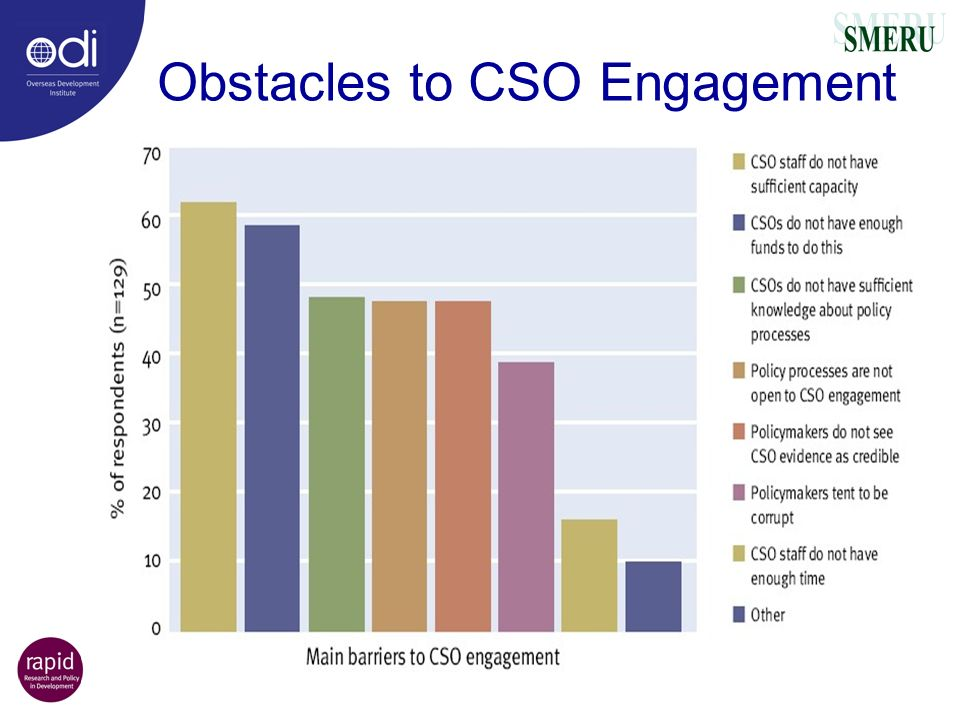 Obstacles to CSO Engagement