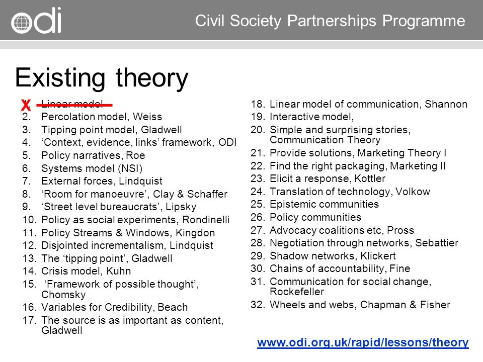 Existing theory X www.odi.org.uk/rapid/lessons/theory Linear model