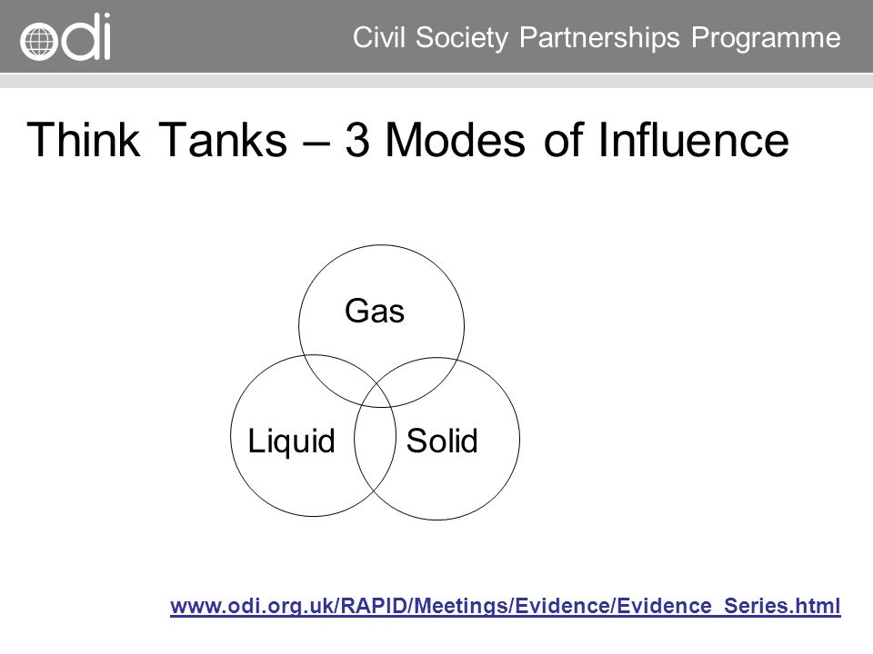 Think Tanks – 3 Modes of Influence