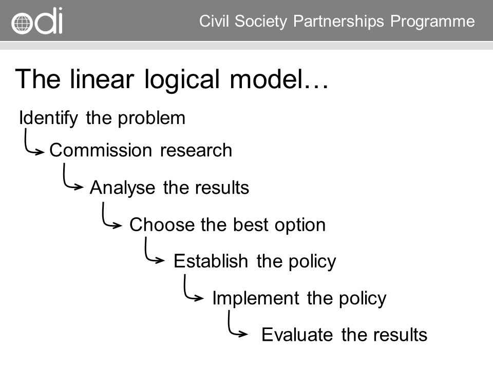 The linear logical model…