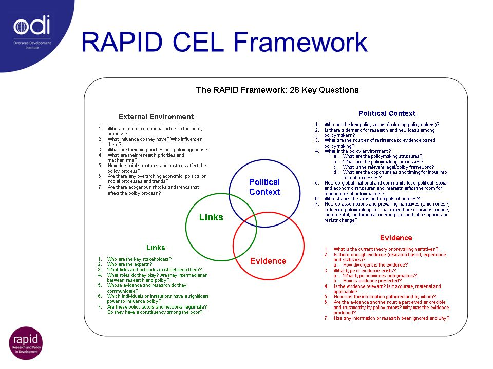 RAPID CEL Framework