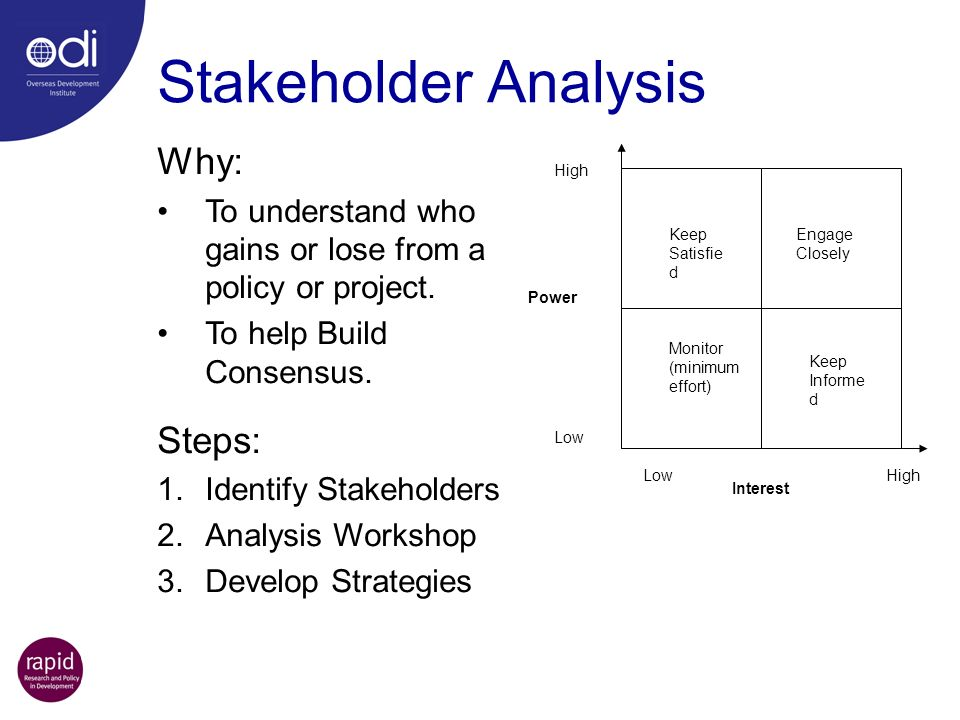 Stakeholder Analysis Why: Steps: