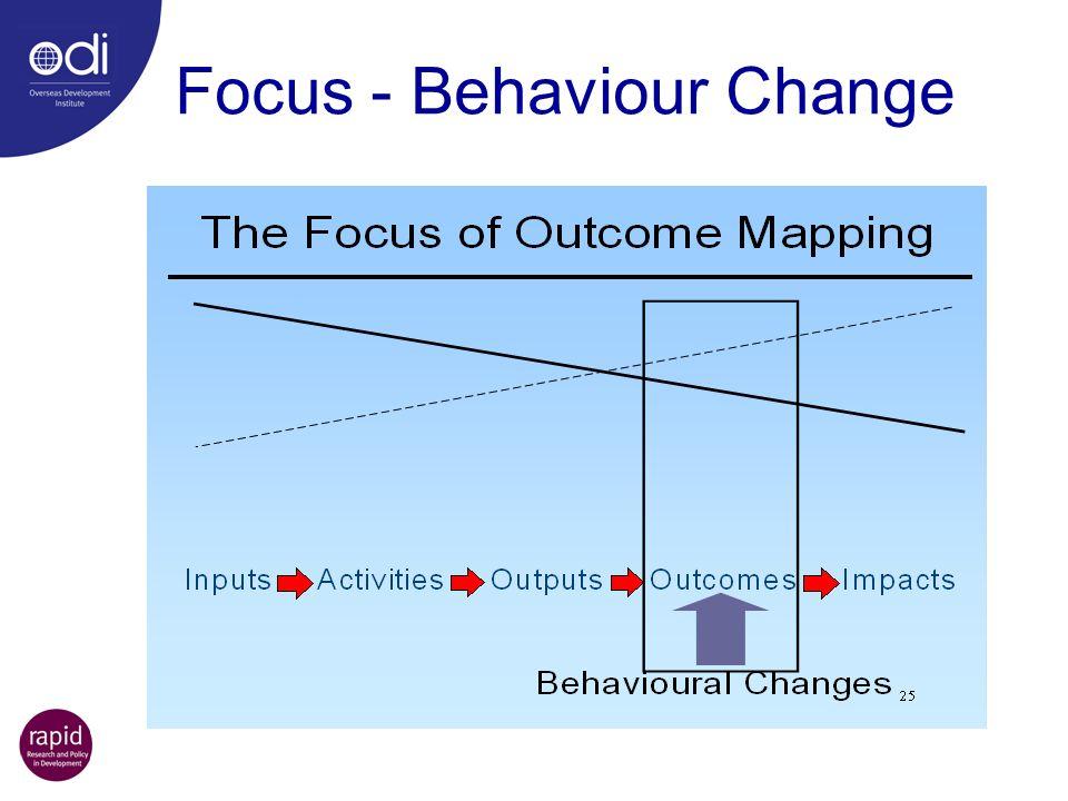 Focus - Behaviour Change