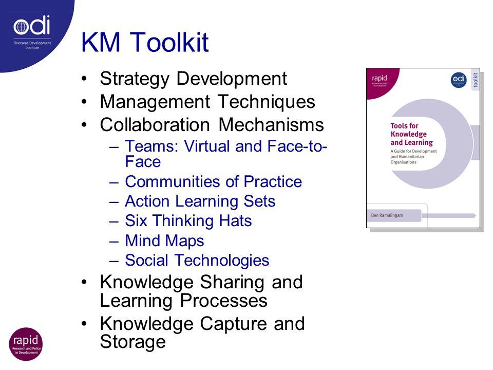 KM Toolkit Strategy Development Management Techniques